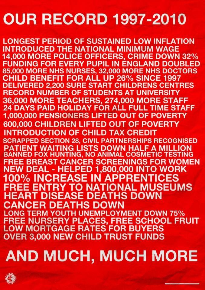Labour Record