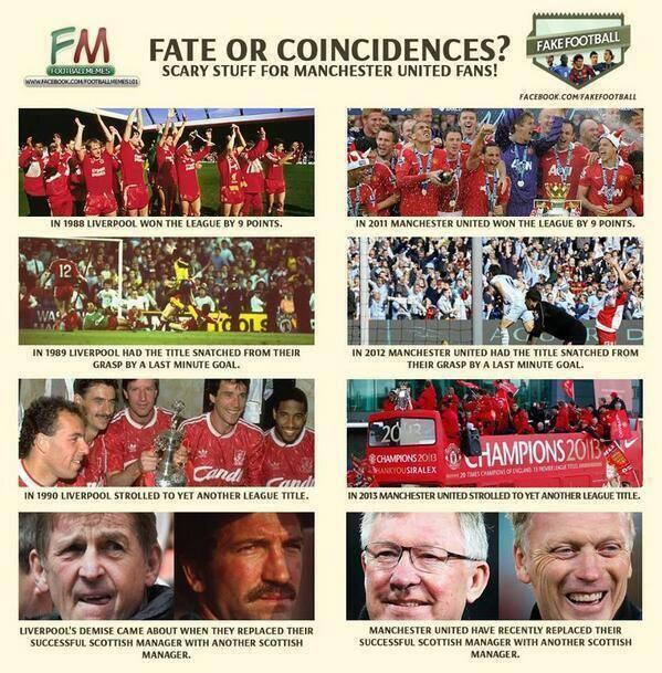 Fake Football